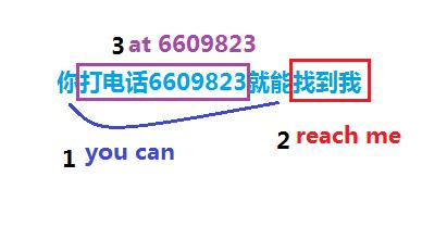 你打电话6609823就能找到我 英语老师维多多 第2张