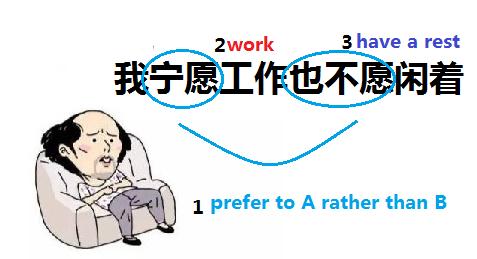 我宁愿工作也不愿闲着 英语老师维多多 第2张